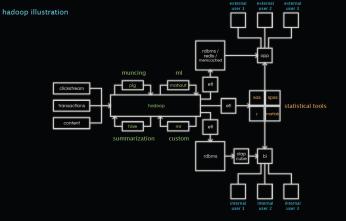 big_data_flow_illustration