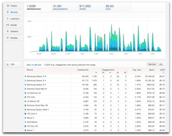Seg_analytics_screen_shot