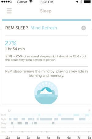 Basis can track your REM sleep.