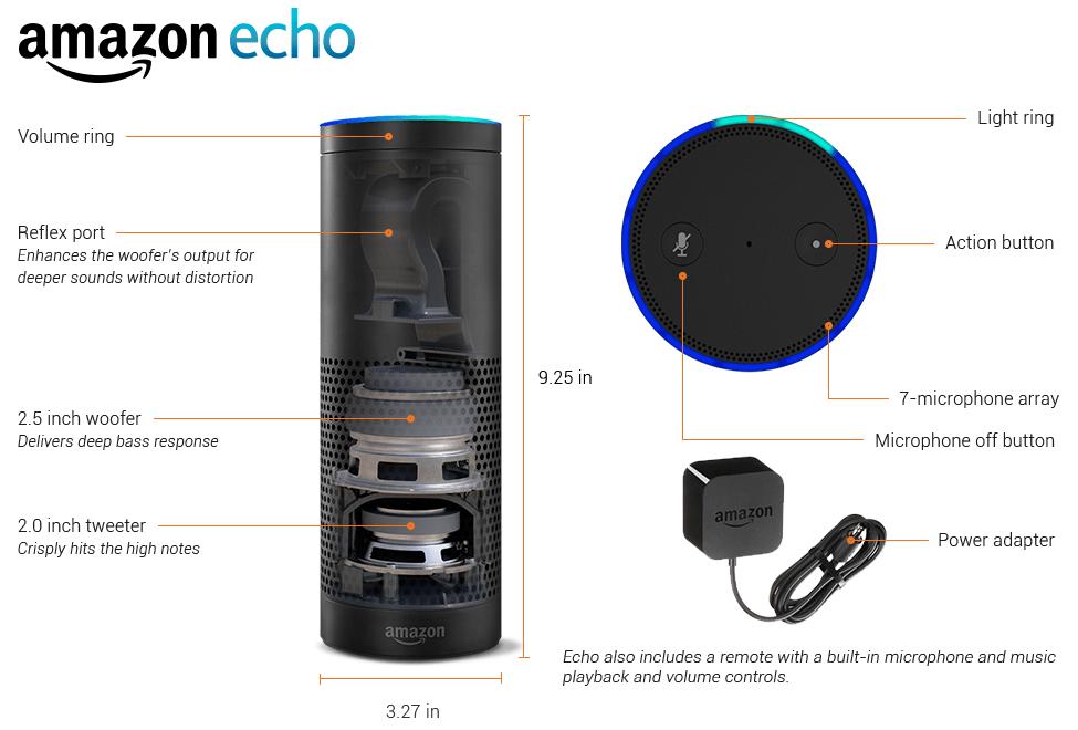 Amazon Echo Wecker Radio