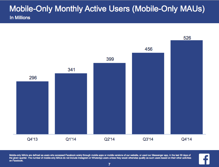 FB Q4 2014 mobile-only