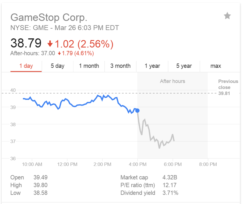 Gamestop Misses Earnings Will Reduce Game Store Count