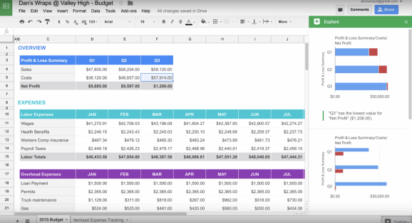 The new Explore feature in Google Sheets.