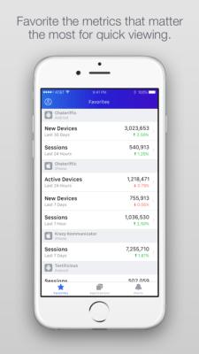Flurry Analytics App 01