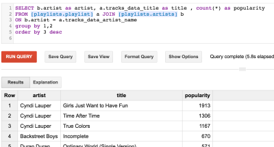 Google BigQuery now lets you analyze data from Google Sheets ...