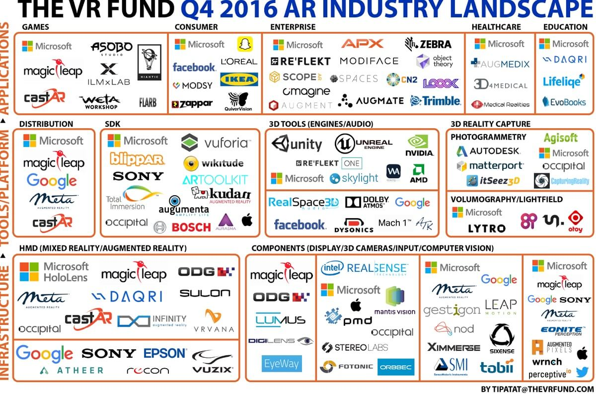 venture reality fund releases ar