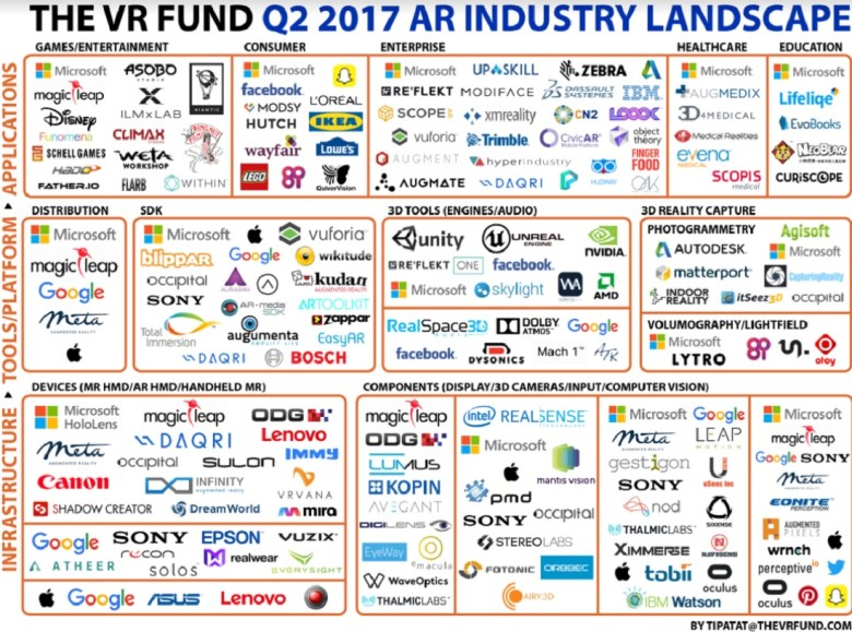 augmented reality landscape