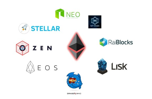 Before you construct your startup on Ethereum, think about the choices
