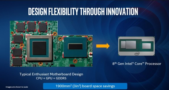 Intel discloses how its AMD semi-custom graphics chip can save area in laptops