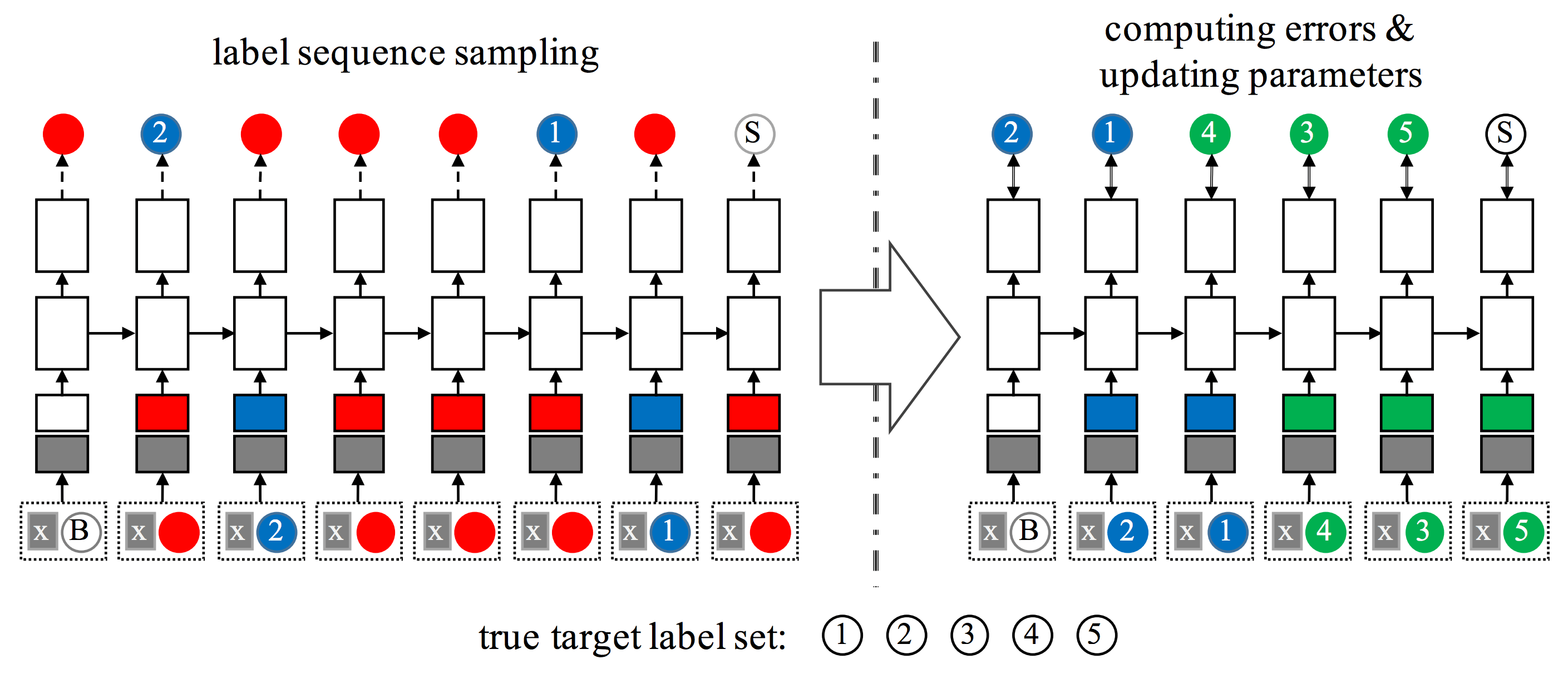 small resolution of amazon researchers boost multilabel classification efficiency