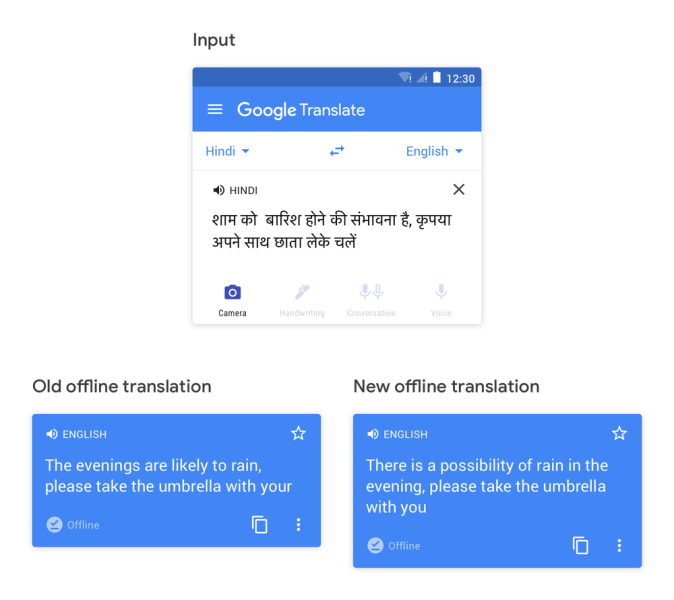 Google Translate transliteration
