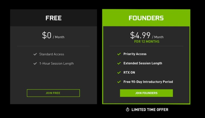GeForce Now's pricing options.