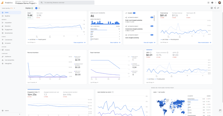 Google Analytics new reports for game developers