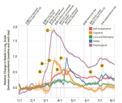 Microsoft Bing pandemic data