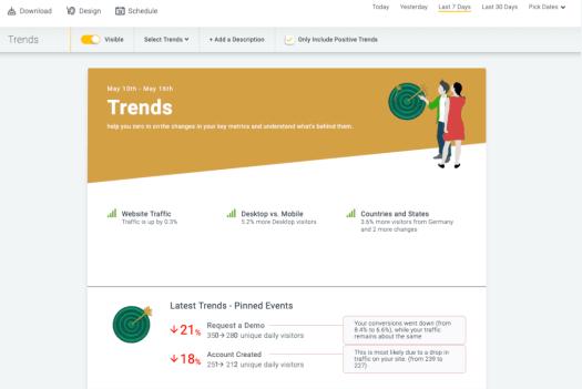 Oribi raises $15.5 million to challenge Google Analytics with no-code marketing insights 2
