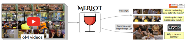 Merlot AI
