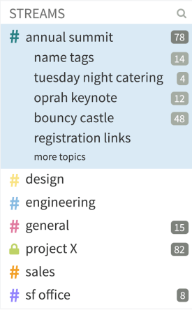 Cutting Slack: When open source and team chat tools collide 7