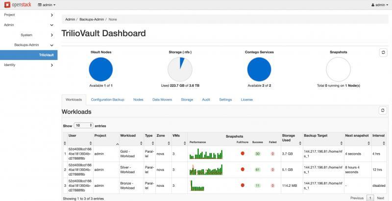 Trilio Data screenshot