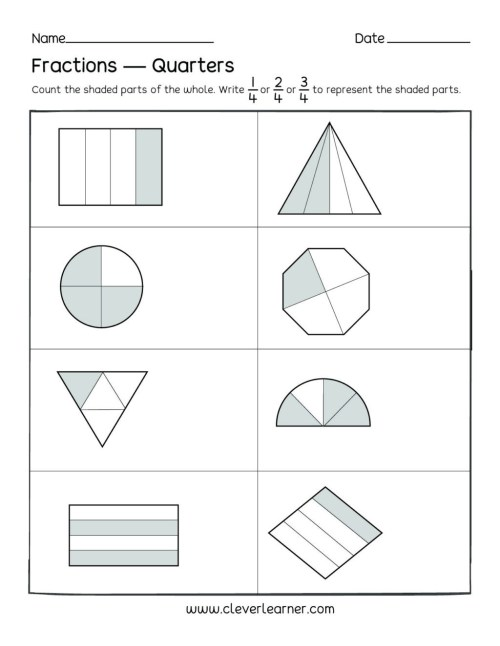 small resolution of 2nd Grade Adding Fractions Worksheet   Printable Worksheets and Activities  for Teachers