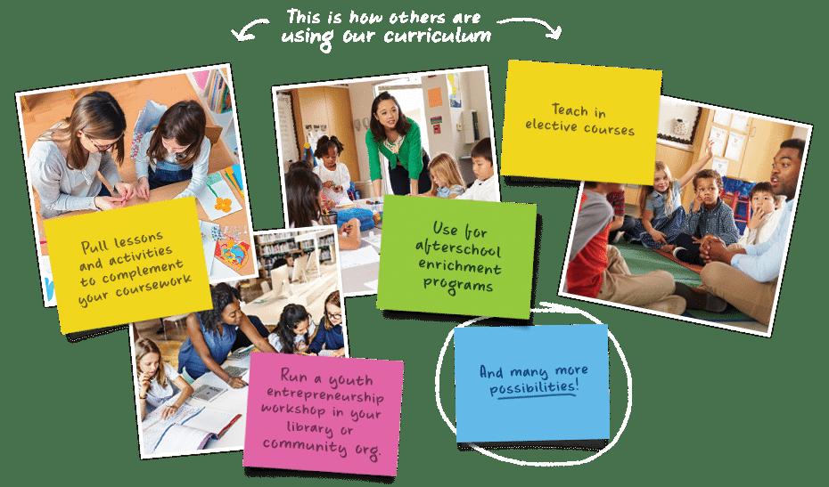 Venturelab Entrepreneurship Curriculum For All Kids