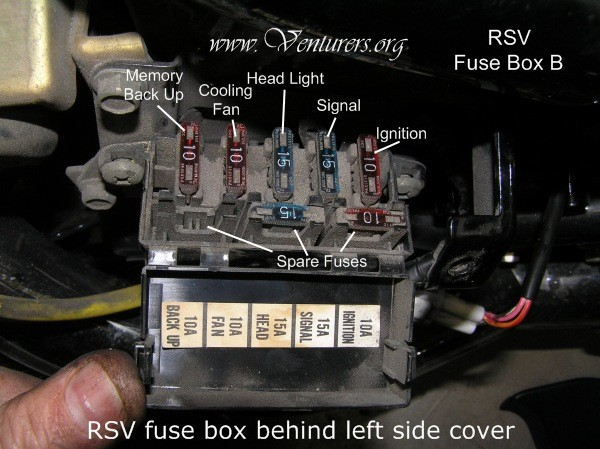 2003 yamaha r6 fuse box location