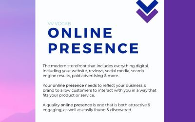Online Presence | Brand Appearance in the Digital