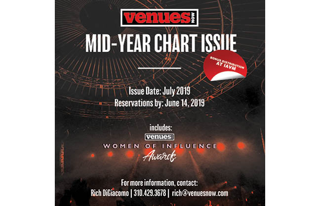 Mid-Year Charts Issue