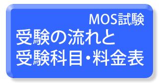MOS 堺市 絵画 マンガ 女性 パソコン教室 プログラミング