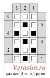 схема вязания фактурного узора