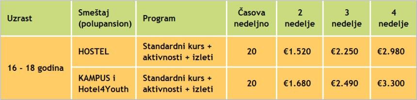 Cene za letnju skolu nemackog jezika u Berlinu, 16-18 godina, 2019, Verbalisti
