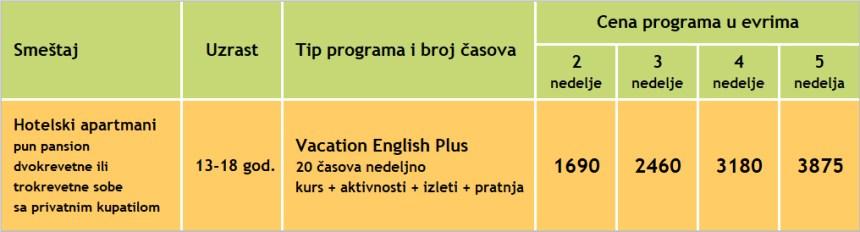 Cene letnje skole engleskog na Malti, 2020, Verbalisti