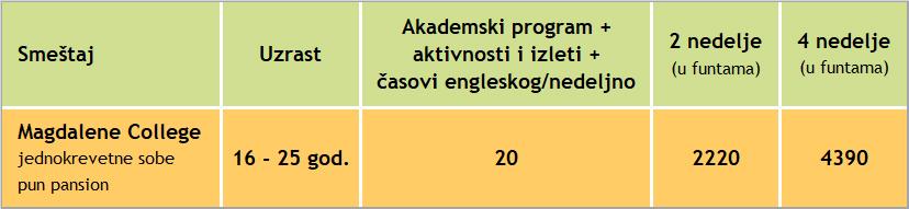 2020 cene za akademski program engleskog jezika, Magdalene College, Verbalists