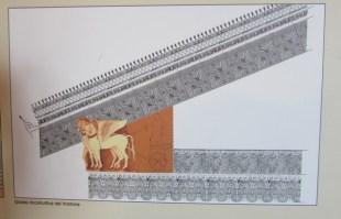 Ipotesi ricostruttiva della posizione dei cavalli - Museo Archeologia di Tarquinia