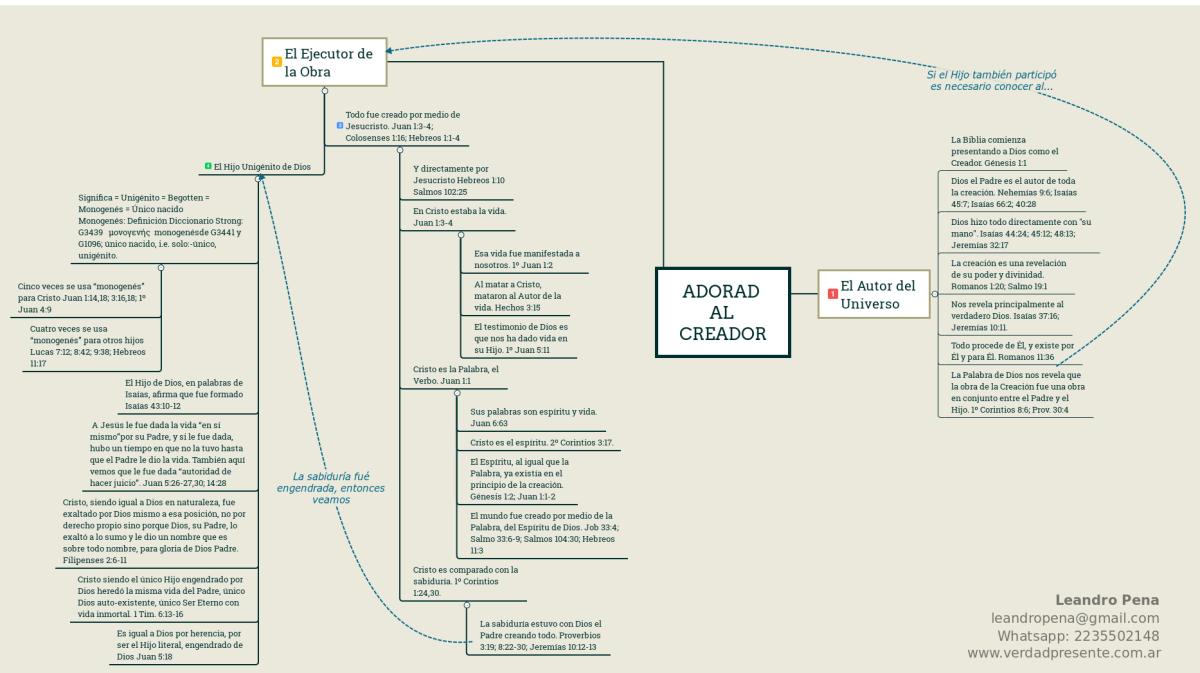 Adorad al Creador (Parte 1) - Infografía