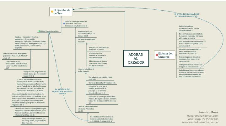 Adorad al Creador (Parte 1) – Infografía