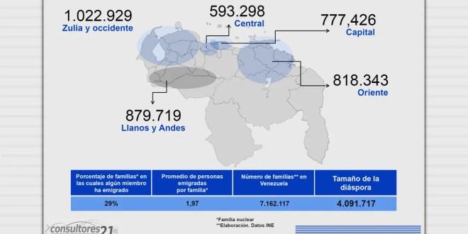 El éxodo masivo de venezolanos: ¡La Venezuela que se fue!, Edgar Rojas