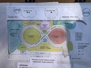 Pollinator Garden Plan
