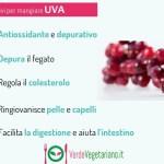 5 motivi per mangiare UVA