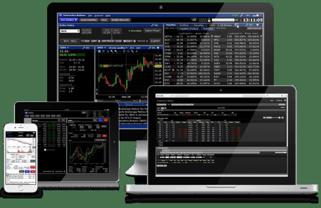 trading-plaform-van-ib