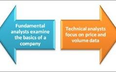 Technische en fundamentele analyse