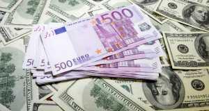 analyse van euro / dollar