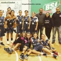 Basket - La Polisportiva F.lli Zanni e i suoi obiettivi