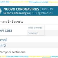 Covid-19 in Appennino - Report 3-9 agosto: 4 malati, 113 guariti, 8 decessi. Nuovo caso sintomatico a Vergato. Grizzana M. inserita nello screening sierologico