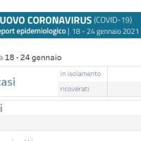 27-1-2021 – Coronavirus in Appennino: Report settimanale e i dati del 26. Sciopero del 29
