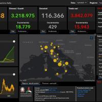 16/04/2021- Covid in Appennino: I dati di oggi