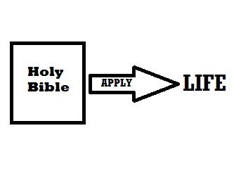 The Hermeneutical Foundation for Presuppositional