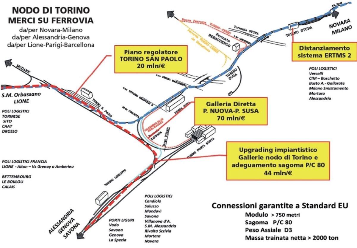 Tav, l'Osservatorio accelera sui cantieri del nodo di Torino