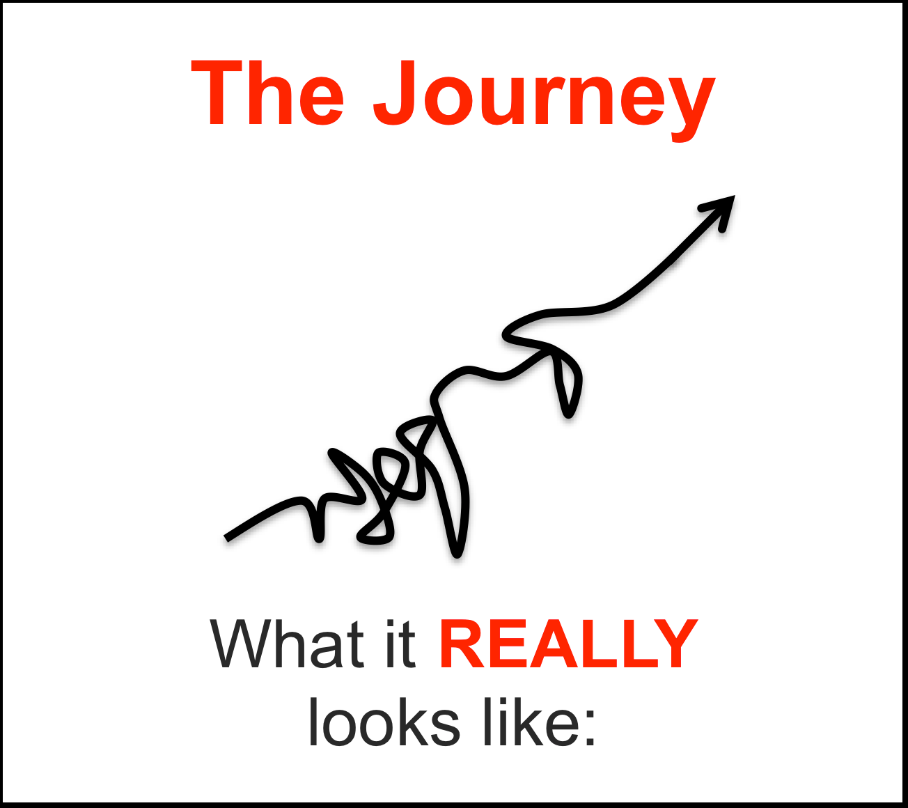 Not A Straight Line The Reality Of The Major T Journey
