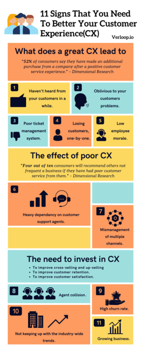 signs that you need to improve your customer experience - infographic
