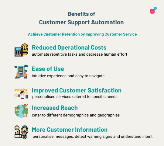 A summary of benefits of customer  support automation to achieve customer retention